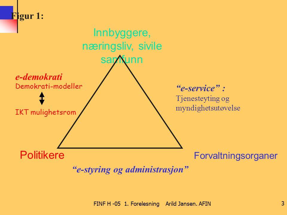 """FINF H -05 1. Forelesning Arild Jansen. AFIN 3 Innbyggere, næringsliv, sivile samfunn """"e-service"""" : Tjenesteyting og myndighetsutøvelse """"e-styring og"""