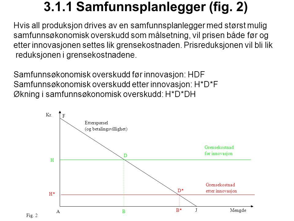 3.1.1 Samfunnsplanlegger (fig. 2) AB D* D F H JMengde Kr. Grensekostnad etter innovasjon Etterspørsel (og betalingsvillighet) H* Grensekostnad før inn