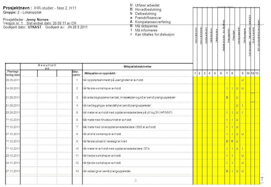 Lokalopptak - avgrensning Alle opptaksprosesser ved UiO som ikke er en del av NOM-opptaket (opptak til grunnutdanninger gjennom Samordna opptak) og opptak til PhD Se mandat for utfyllende informasjon