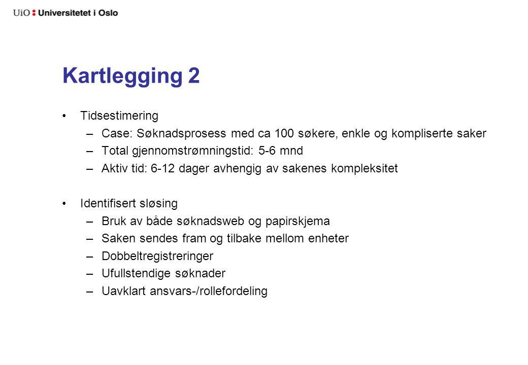 Kartlegging 2 Tidsestimering –Case: Søknadsprosess med ca 100 søkere, enkle og kompliserte saker –Total gjennomstrømningstid: 5-6 mnd –Aktiv tid: 6-12 dager avhengig av sakenes kompleksitet Identifisert sløsing –Bruk av både søknadsweb og papirskjema –Saken sendes fram og tilbake mellom enheter –Dobbeltregistreringer –Ufullstendige søknader –Uavklart ansvars-/rollefordeling