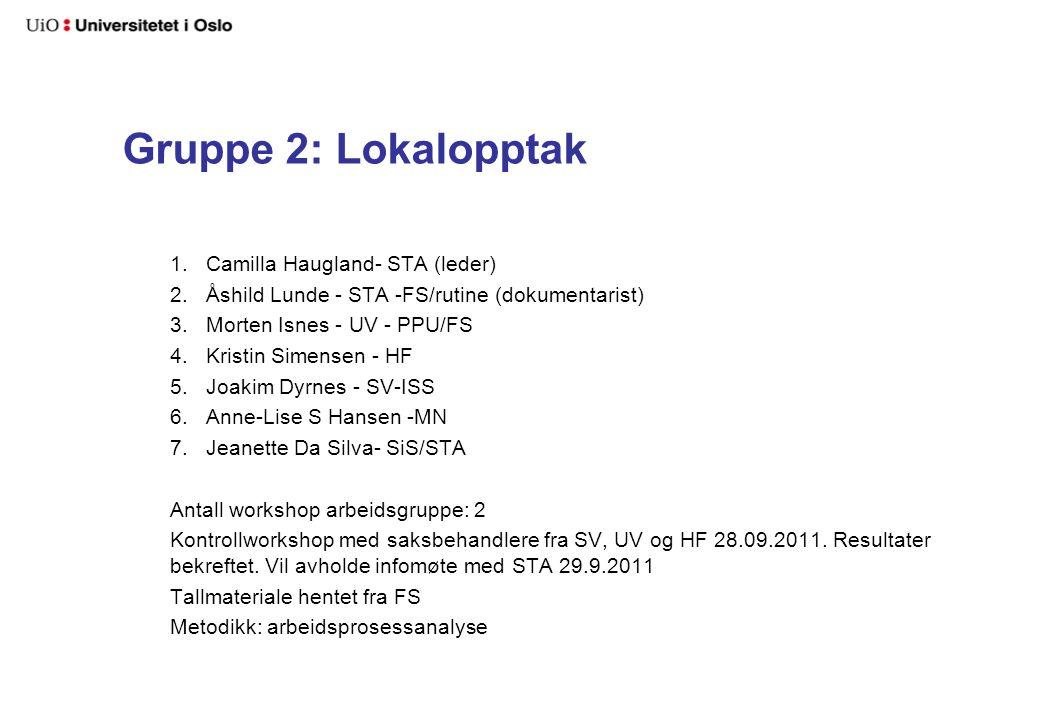 Gruppe 2: Lokalopptak 1.Camilla Haugland- STA (leder) 2.Åshild Lunde - STA -FS/rutine (dokumentarist) 3.Morten Isnes - UV - PPU/FS 4.Kristin Simensen