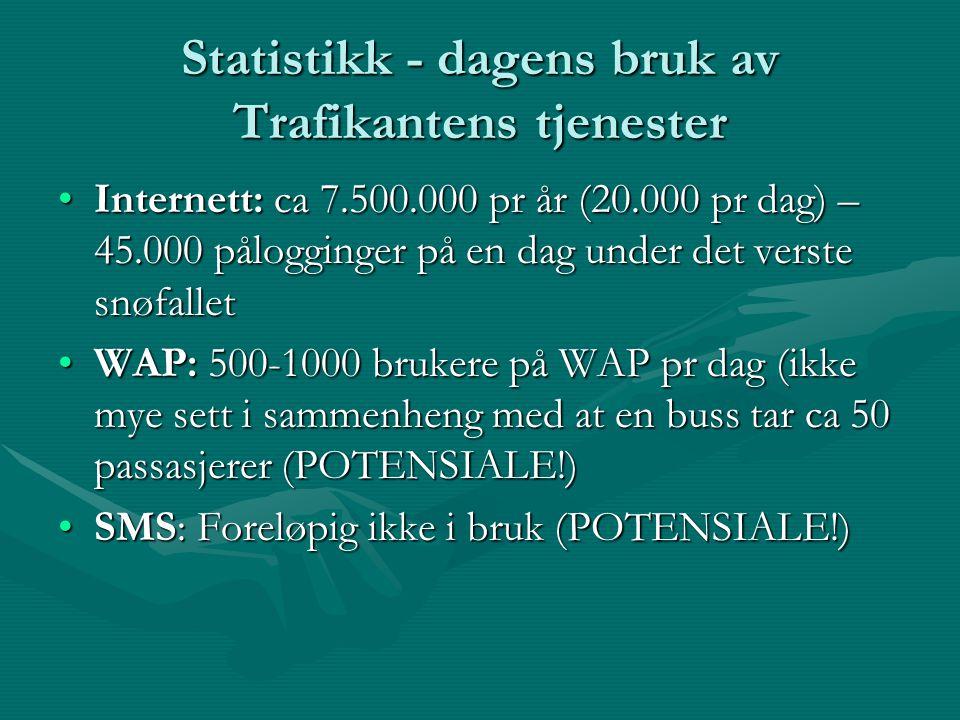 Statistikk - dagens bruk av Trafikantens tjenester Internett: ca 7.500.000 pr år (20.000 pr dag) – 45.000 pålogginger på en dag under det verste snøfalletInternett: ca 7.500.000 pr år (20.000 pr dag) – 45.000 pålogginger på en dag under det verste snøfallet WAP: 500-1000 brukere på WAP pr dag (ikke mye sett i sammenheng med at en buss tar ca 50 passasjerer (POTENSIALE!)WAP: 500-1000 brukere på WAP pr dag (ikke mye sett i sammenheng med at en buss tar ca 50 passasjerer (POTENSIALE!) SMS: Foreløpig ikke i bruk (POTENSIALE!)SMS: Foreløpig ikke i bruk (POTENSIALE!)