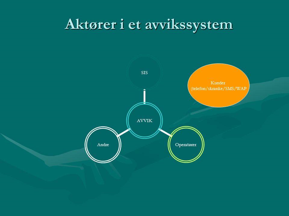 Kunder (telefon/skranke/SMS/WAP Aktøreri et avvikssystem Aktører i et avvikssystem