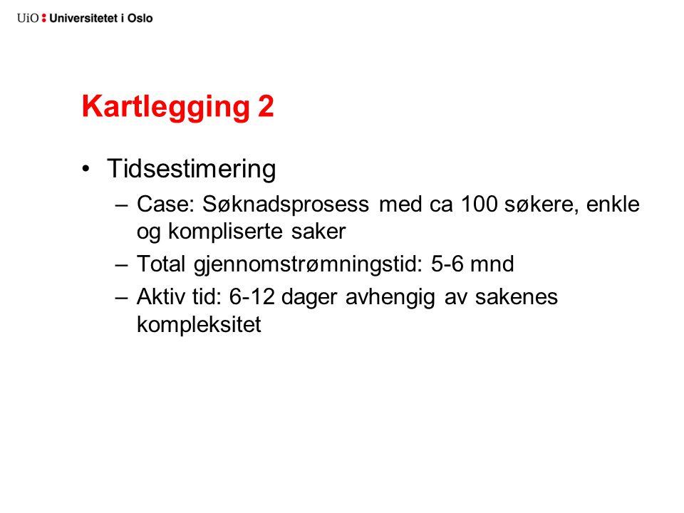 Kartlegging 2 Tidsestimering –Case: Søknadsprosess med ca 100 søkere, enkle og kompliserte saker –Total gjennomstrømningstid: 5-6 mnd –Aktiv tid: 6-12 dager avhengig av sakenes kompleksitet
