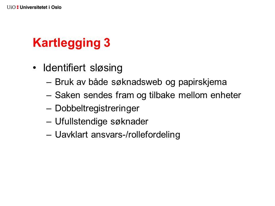 Kartlegging 3 Identifiert sløsing –Bruk av både søknadsweb og papirskjema –Saken sendes fram og tilbake mellom enheter –Dobbeltregistreringer –Ufullstendige søknader –Uavklart ansvars-/rollefordeling