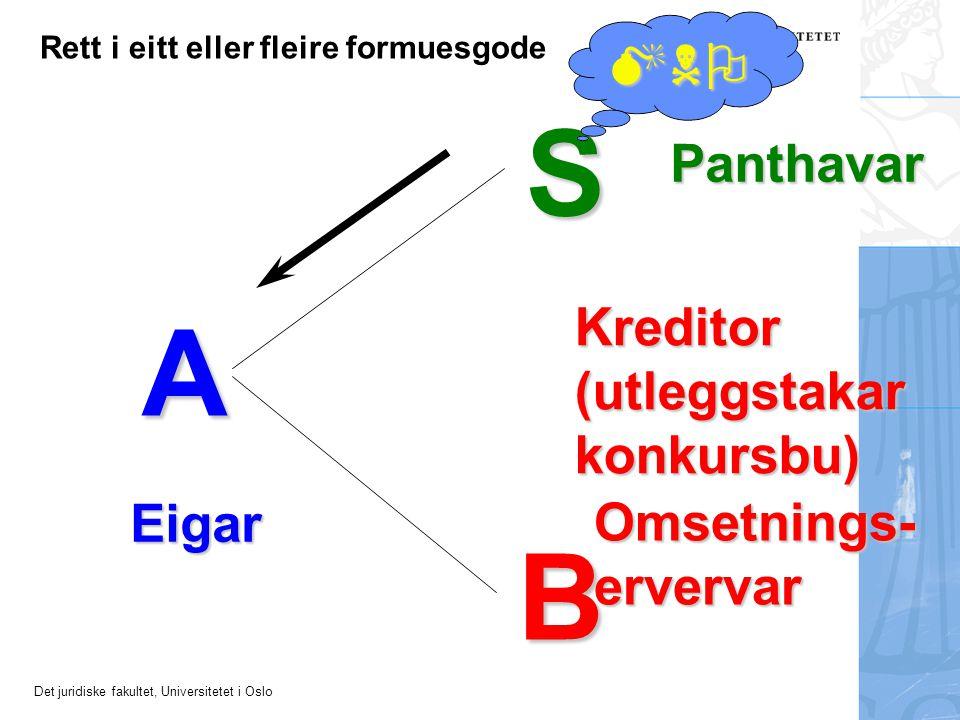 Det juridiske fakultet, Universitetet i Oslo A S Eigar Panthavar B Kreditor(utleggstakarkonkursbu) Omsetnings-ervervar  Rett i eitt eller fleire fo
