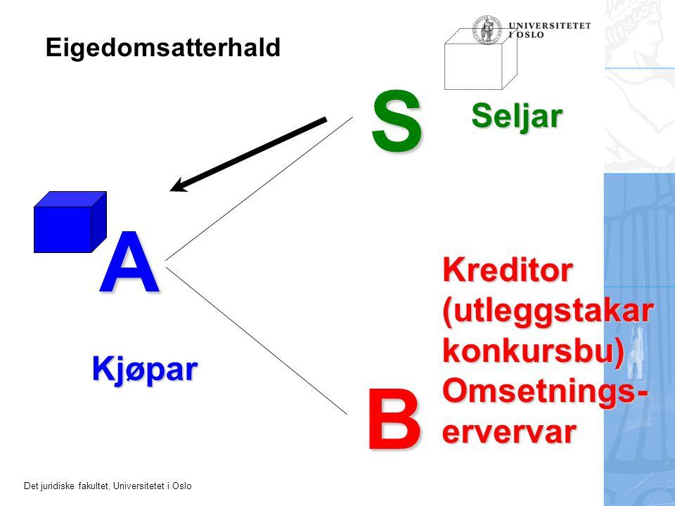 Det juridiske fakultet, Universitetet i Oslo A S B Kjøpar Seljar Eigedomsatterhald Kreditor(utleggstakarkonkursbu)Omsetnings-ervervar