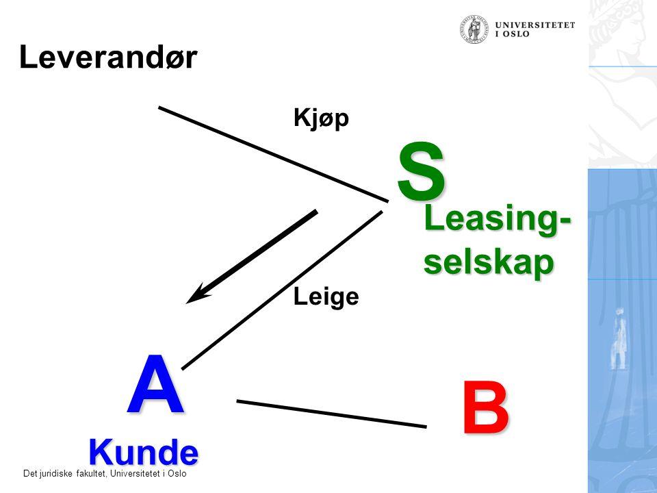 Det juridiske fakultet, Universitetet i Oslo A S Leverandør Leasing-selskap Kunde Kjøp Leige B