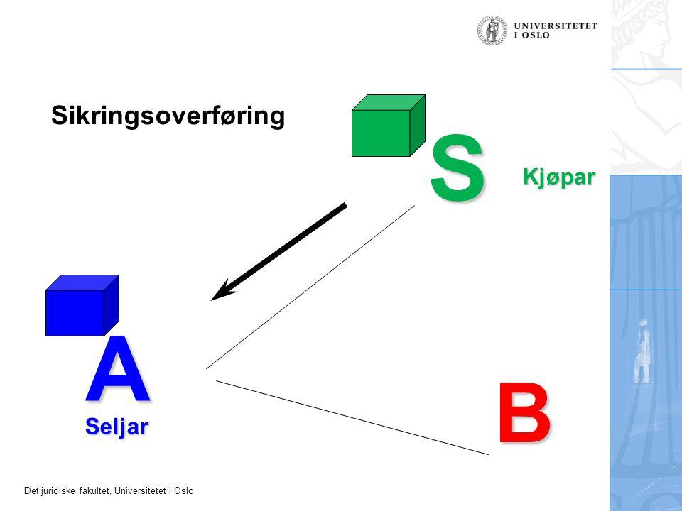 Det juridiske fakultet, Universitetet i Oslo A S B Seljar Kjøpar Sikringsoverføring