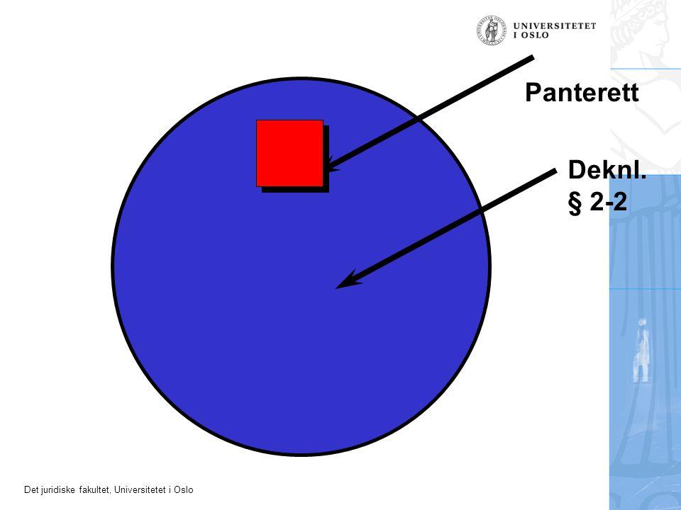 Det juridiske fakultet, Universitetet i Oslo Deknl. § 2-2 Panterett