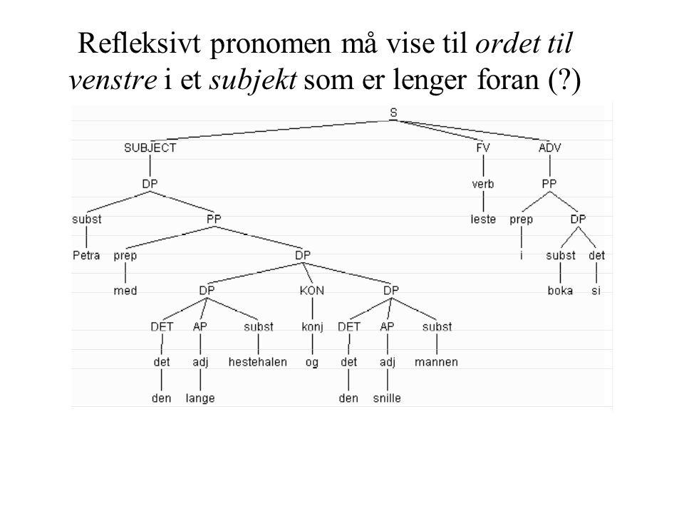 Refleksivt pronomen må vise til ordet til venstre i et subjekt som er lenger foran (?)