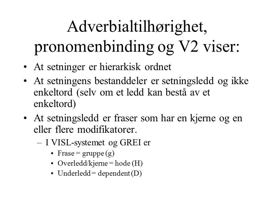 Adverbialtilhørighet, pronomenbinding og V2 viser: At setninger er hierarkisk ordnet At setningens bestanddeler er setningsledd og ikke enkeltord (sel