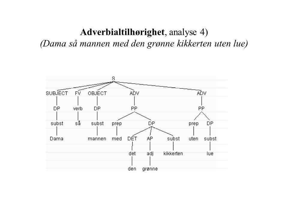 Adverbialtilhørighet, analyse 4) (Dama så mannen med den grønne kikkerten uten lue)