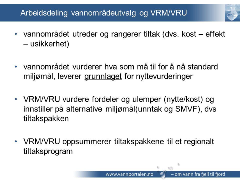 Arbeidsdeling vannområdeutvalg og VRM/VRU vannområdet utreder og rangerer tiltak (dvs. kost – effekt – usikkerhet) vannområdet vurderer hva som må til