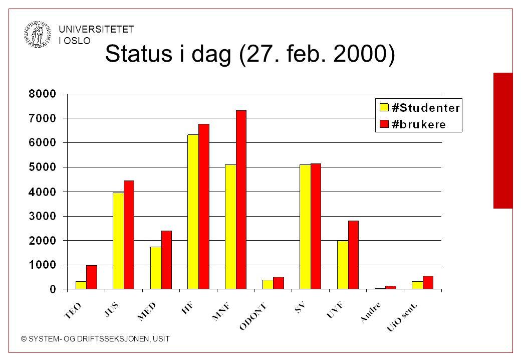 © SYSTEM- OG DRIFTSSEKSJONEN, USIT UNIVERSITETET I OSLO Status i dag (27. feb. 2000)