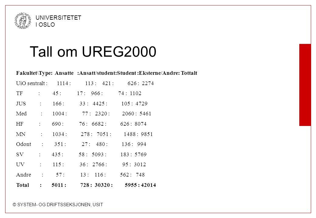 © SYSTEM- OG DRIFTSSEKSJONEN, USIT UNIVERSITETET I OSLO Tall om UREG2000 Fakultet\Type: Ansatte :Ansatt/student:Student :Eksterne/Andre: Tottalt UiO s