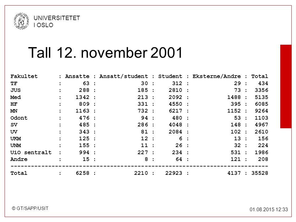 © GT/SAPP/USIT UNIVERSITETET I OSLO 01.08.2015 12:34 Tall 12. november 2001 Fakultet : Ansatte : Ansatt/student : Student : Eksterne/Andre : Total TF