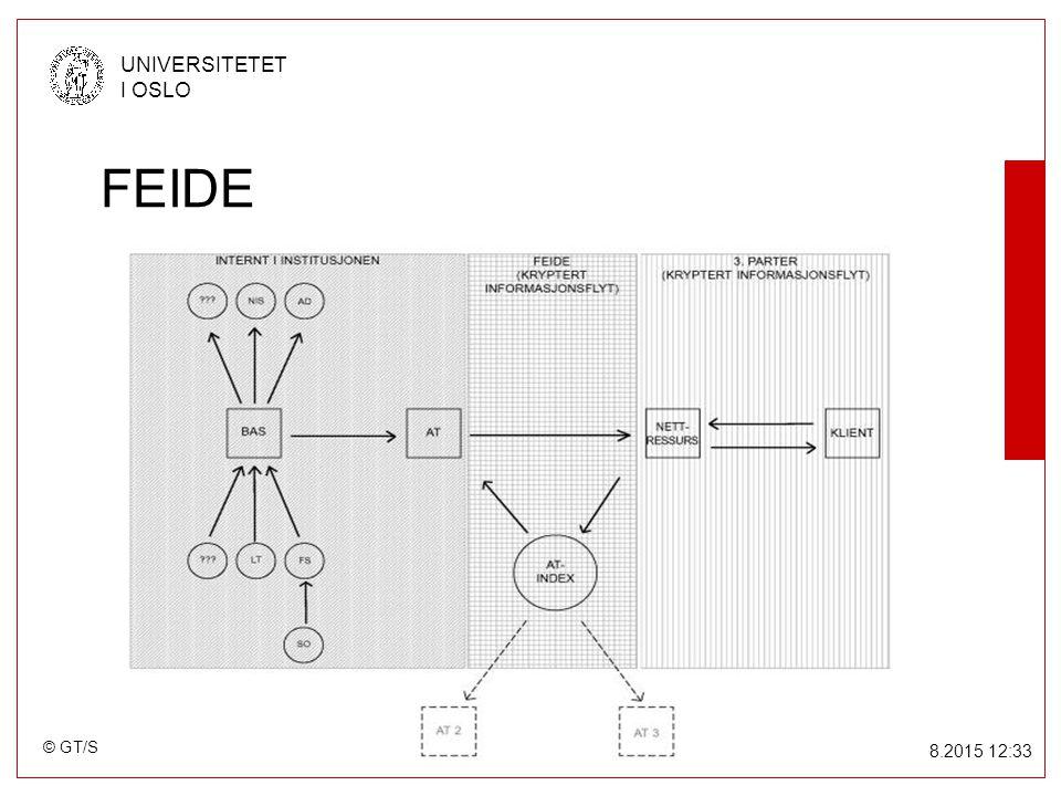 © GT/SAPP/USIT UNIVERSITETET I OSLO 01.08.2015 12:34 Ny file-server for studenter Kant og Hume Nå: ca 1 TB disk Skal opp til 3 TB disk Skal NFS og Samba (SMB) Kommer i drift i løpet av januar 2001
