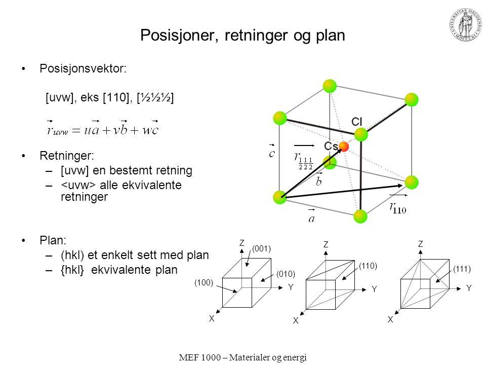 MEF 1000 – Materialer og energi Posisjoner, retninger og plan Posisjonsvektor: [uvw], eks [110], [½½½] Retninger: –[uvw] en bestemt retning – alle ekvivalente retninger Plan: –(hkl) et enkelt sett med plan –{hkl} ekvivalente plan Z Y X Z Y X Z Y X (010) (001) (100) (110) (111)