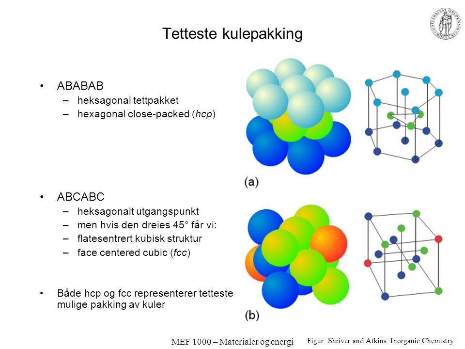 MEF 1000 – Materialer og energi Tetteste kulepakking ABABAB –heksagonal tettpakket –hexagonal close-packed (hcp) ABCABC –heksagonalt utgangspunkt –men hvis den dreies 45° får vi: –flatesentrert kubisk struktur –face centered cubic (fcc) Både hcp og fcc representerer tetteste mulige pakking av kuler Figur: Shriver and Atkins: Inorganic Chemistry