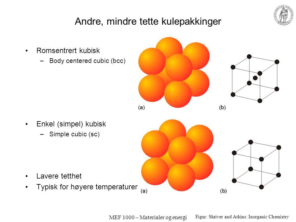 MEF 1000 – Materialer og energi Andre, mindre tette kulepakkinger Romsentrert kubisk –Body centered cubic (bcc) Enkel (simpel) kubisk –Simple cubic (sc) Lavere tetthet Typisk for høyere temperaturer Figur: Shriver and Atkins: Inorganic Chemistry