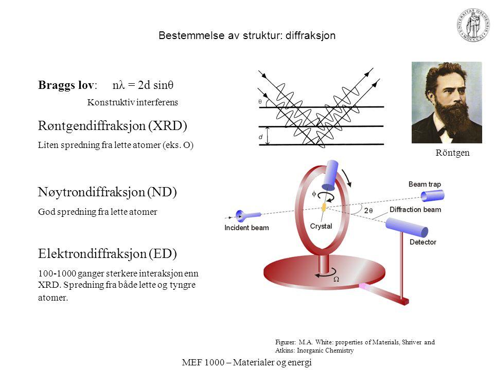MEF 1000 – Materialer og energi Bestemmelse av struktur: diffraksjon Braggs lov: nλ = 2d sinθ Konstruktiv interferens Røntgendiffraksjon (XRD) Liten spredning fra lette atomer (eks.
