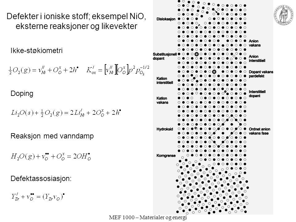 MEF 1000 – Materialer og energi Defekter i ioniske stoff; eksempel NiO, eksterne reaksjoner og likevekter Ikke-støkiometri Doping Reaksjon med vanndamp Defektassosiasjon: