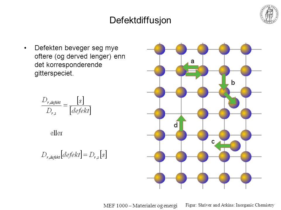 MEF 1000 – Materialer og energi Defektdiffusjon Defekten beveger seg mye oftere (og derved lenger) enn det korresponderende gitterspeciet.