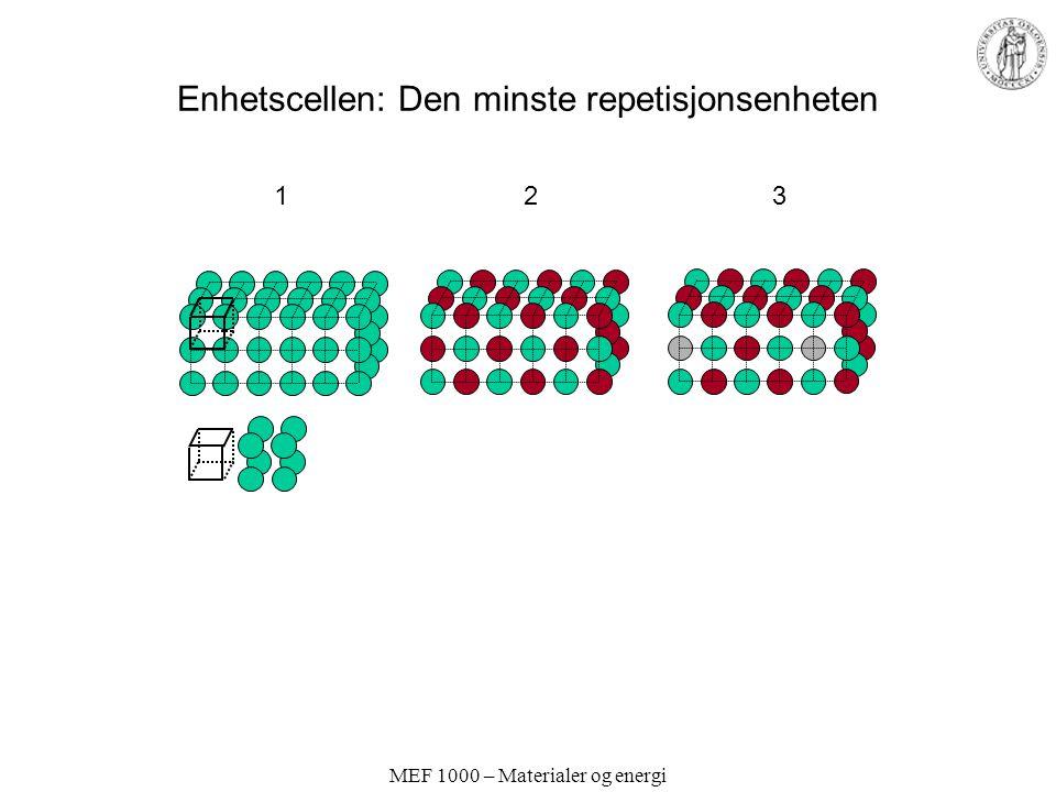 MEF 1000 – Materialer og energi Atomet betraktet som en kule I struktursammenheng kan metallatomer og ioner langt på vei betraktes som kuler Lavest gitterenergi ofte ved tetteste pakking av atomene/kulene –Metaller: Deling av elektroner –Ioniske stoffer: Elektrostatisk tiltrekning To måter å få tettest pakking av kuler med lik radius: ABABABABA….