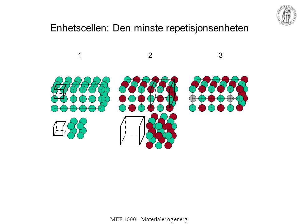 MEF 1000 – Materialer og energi Enhetscellen: Den minste repetisjonsenheten 1 2 3
