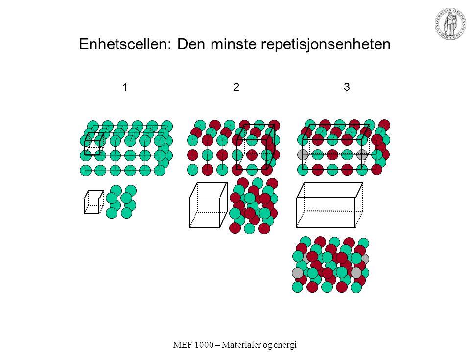 MEF 1000 – Materialer og energi Null-dimensjonale defekter; notasjon Punktdefekter –Vakanser –Interstitielle –Substitusjon Elektroniske defekter –Delokaliserte elektroner hull –Valensdefekter Fangede elektroner/hull Klasedefekter –Assosierte punktdefekter Kröger-Vink-notasjon A = kjemisk species eller v (vakans) s = gitterplass eller i (interstitiell) c = Ladning Effektiv ladning = Reell ladning minus ladning i perfekt gitter Notasjon for effektiv ladning: positiv / negativ x nøytral