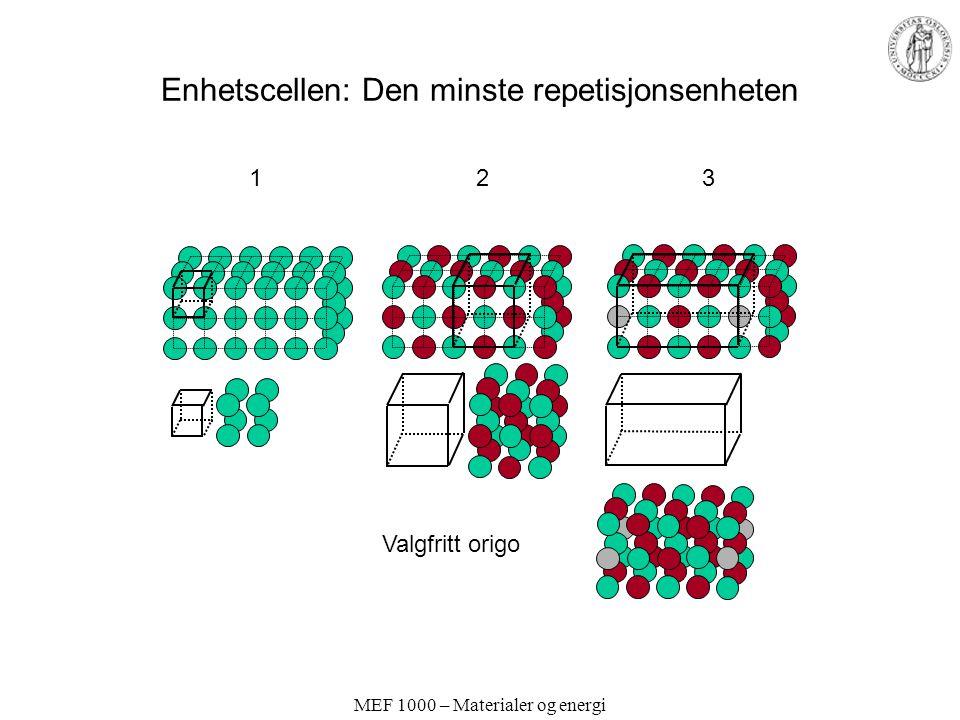 MEF 1000 – Materialer og energi Hulrom i tetteste kulepakkinger Oktaederhull –Relativt store –4 pr.