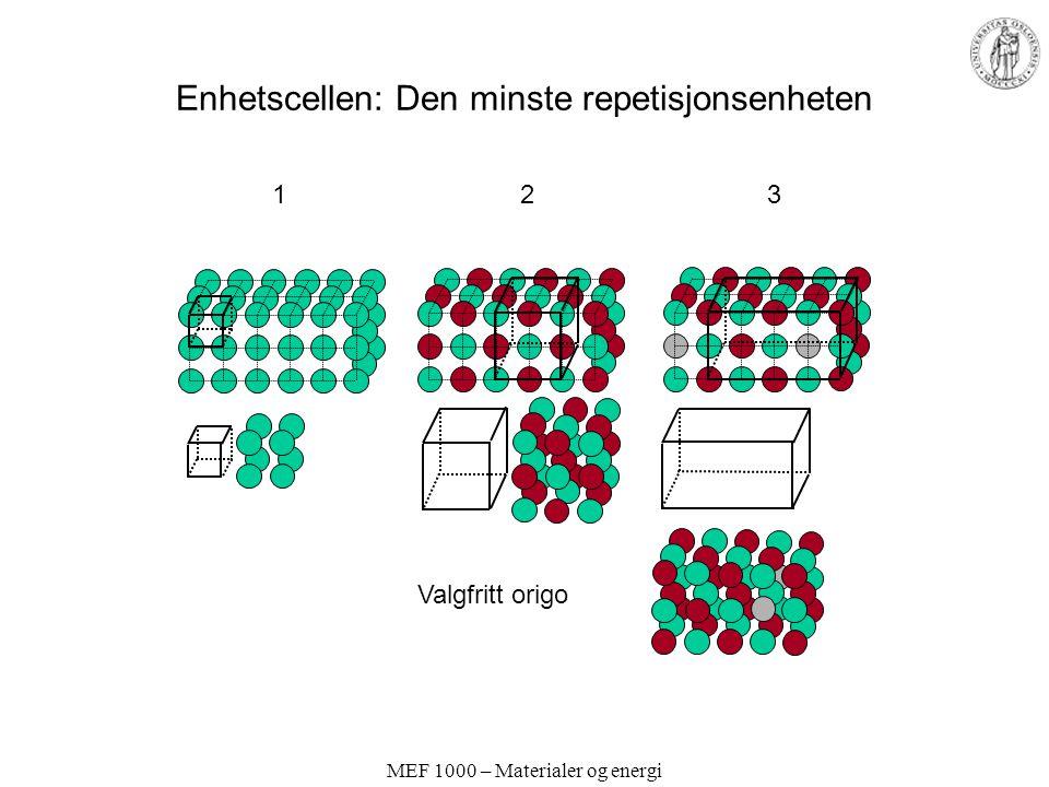 MEF 1000 – Materialer og energi Strukturer for ioniske stoffer NaCl-strukturen –tettpakket (fcc) –6-koordinasjon CsCl-strukturen –Mindre tettpakket –8-koordinasjon Figurer: Shriver and Atkins: Inorganic Chemistry