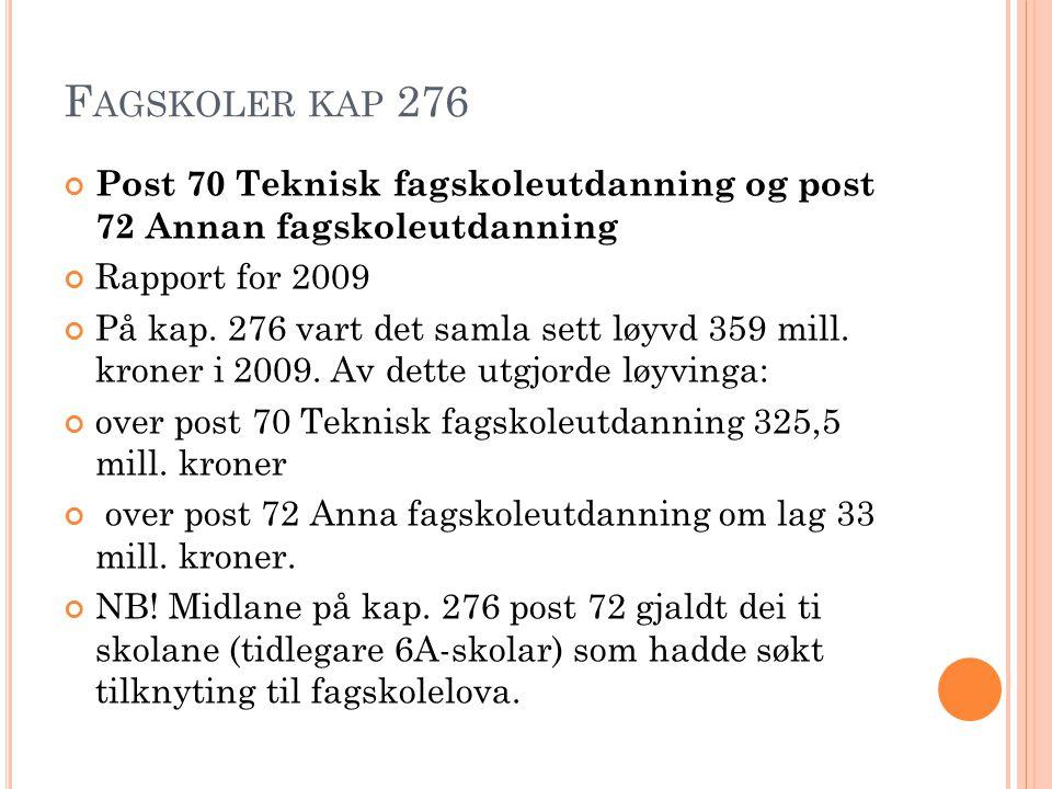 F AGSKOLER KAP 276 Post 70 Teknisk fagskoleutdanning og post 72 Annan fagskoleutdanning Rapport for 2009 På kap.