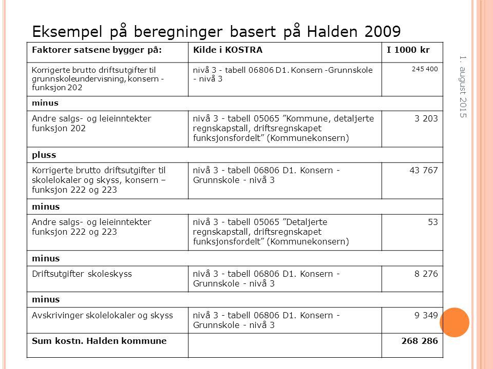 Faktorer satsene bygger på:Kilde i KOSTRAI 1000 kr Korrigerte brutto driftsutgifter til grunnskoleundervisning, konsern - funksjon 202 nivå 3 - tabell