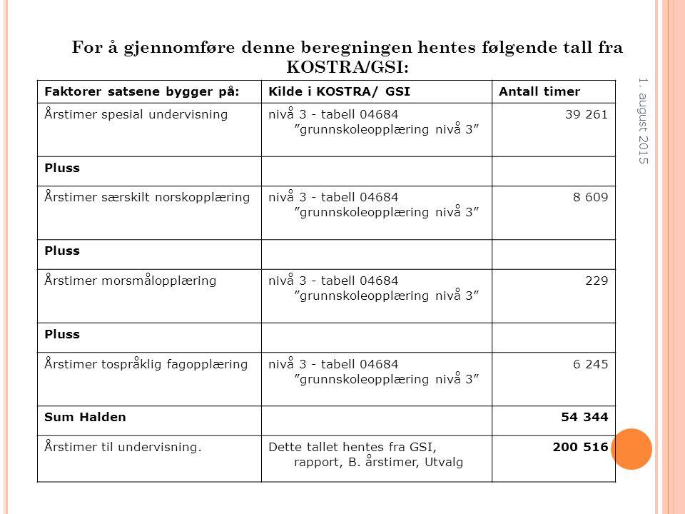 For å gjennomføre denne beregningen hentes følgende tall fra KOSTRA/GSI: Faktorer satsene bygger på:Kilde i KOSTRA/ GSIAntall timer Årstimer spesial u