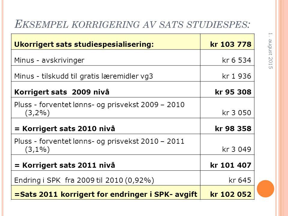 E KSEMPEL KORRIGERING AV SATS STUDIESPES : Ukorrigert sats studiespesialisering:kr 103 778 Minus - avskrivingerkr 6 534 Minus - tilskudd til gratis læremidler vg3kr 1 936 Korrigert sats 2009 nivåkr 95 308 Pluss - forventet lønns- og prisvekst 2009 – 2010 (3,2%)kr 3 050 = Korrigert sats 2010 nivåkr 98 358 Pluss - forventet lønns- og prisvekst 2010 – 2011 (3,1%)kr 3 049 = Korrigert sats 2011 nivåkr 101 407 Endring i SPK fra 2009 til 2010 (0,92%)kr 645 =Sats 2011 korrigert for endringer i SPK- avgiftkr 102 052 1.