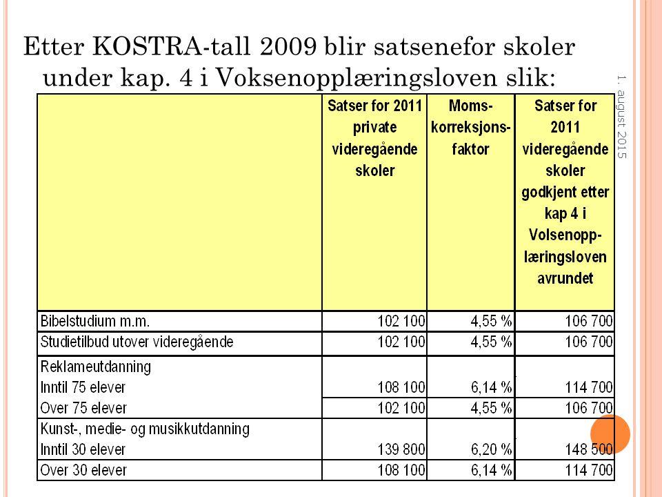 Etter KOSTRA-tall 2009 blir satsenefor skoler under kap. 4 i Voksenopplæringsloven slik: 1. august 2015