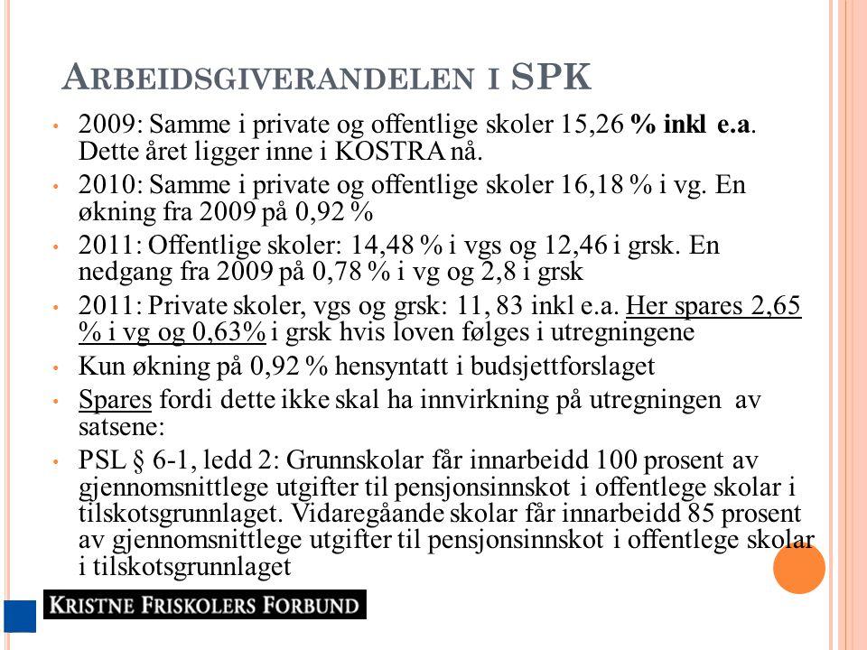A RBEIDSGIVERANDELEN I SPK 2009: Samme i private og offentlige skoler 15,26 % inkl e.a.