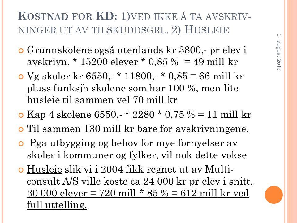 K OSTNAD FOR KD: 1) VED IKKE Å TA AVSKRIV - NINGER UT AV TILSKUDDSGRL. 2) H USLEIE Grunnskolene også utenlands kr 3800,- pr elev i avskrivn. * 15200 e