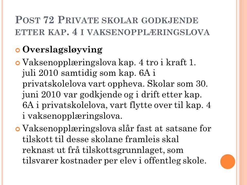 P OST 72 P RIVATE SKOLAR GODKJENDE ETTER KAP. 4 I VAKSENOPPLÆRINGSLOVA Overslagsløyving Vaksenopplæringslova kap. 4 tro i kraft 1. juli 2010 samtidig