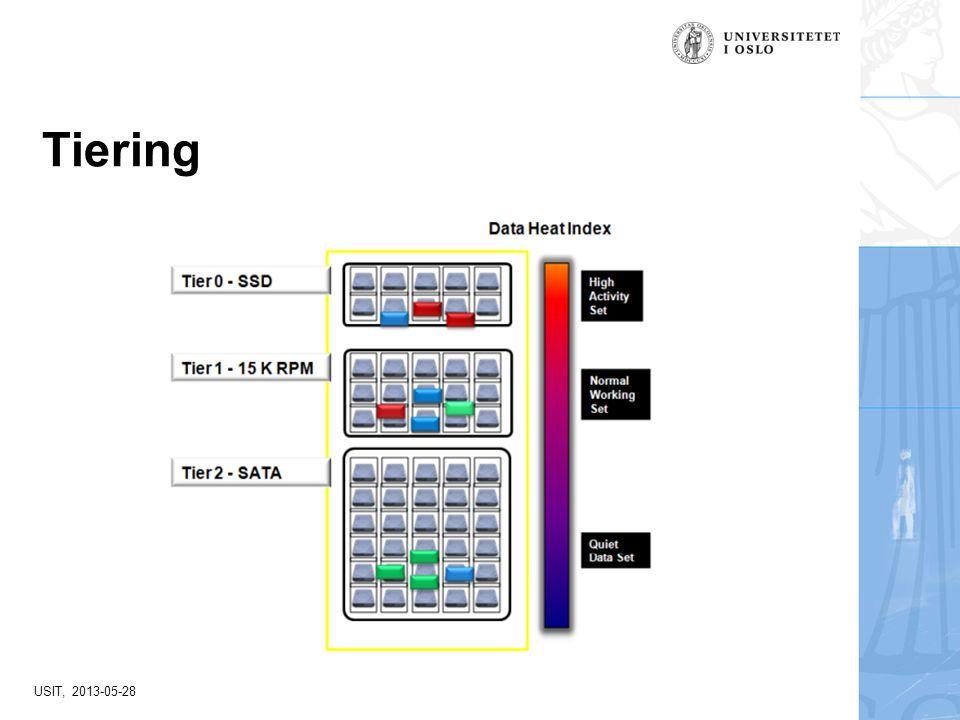 USIT, 2013-05-28 Tiering