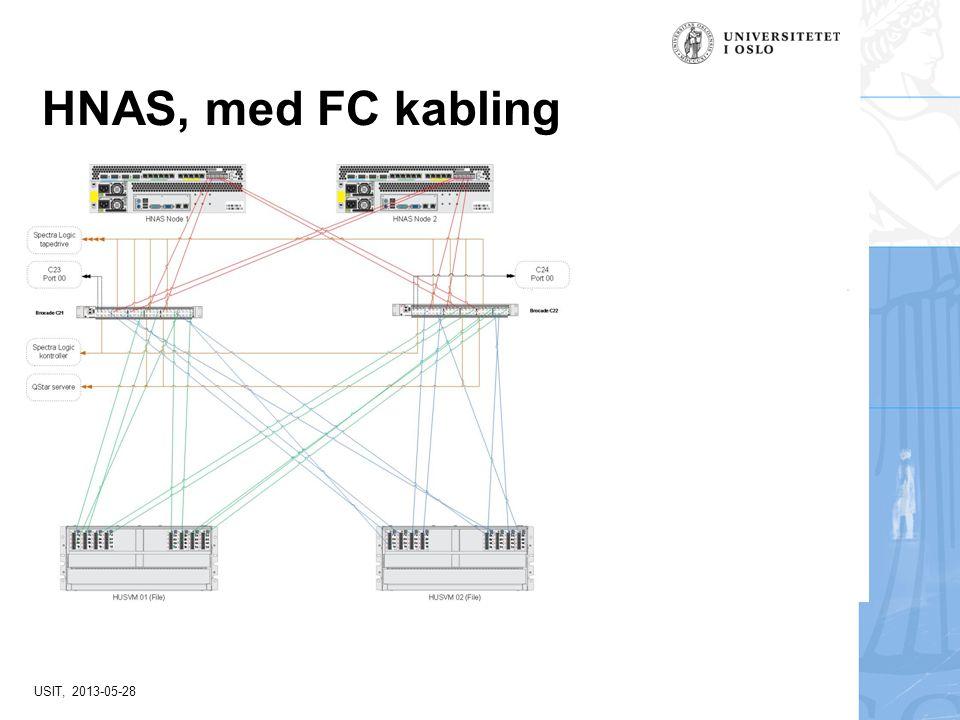 USIT, 2013-05-28 HNAS, med FC kabling