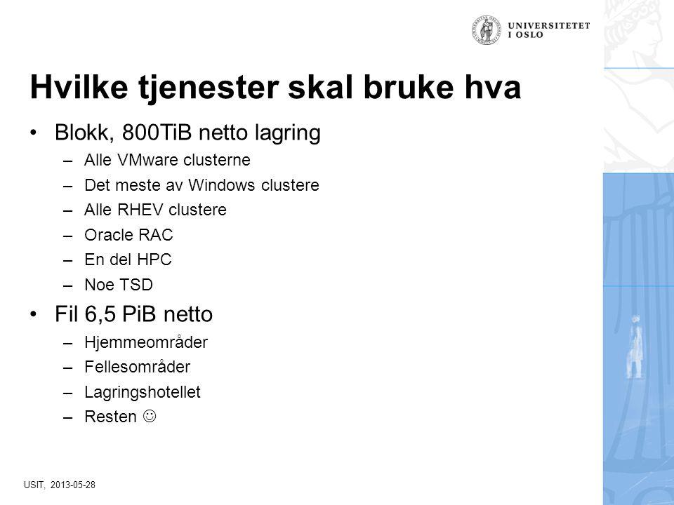 USIT, 2013-05-28 Hvilke tjenester skal bruke hva Blokk, 800TiB netto lagring –Alle VMware clusterne –Det meste av Windows clustere –Alle RHEV clustere