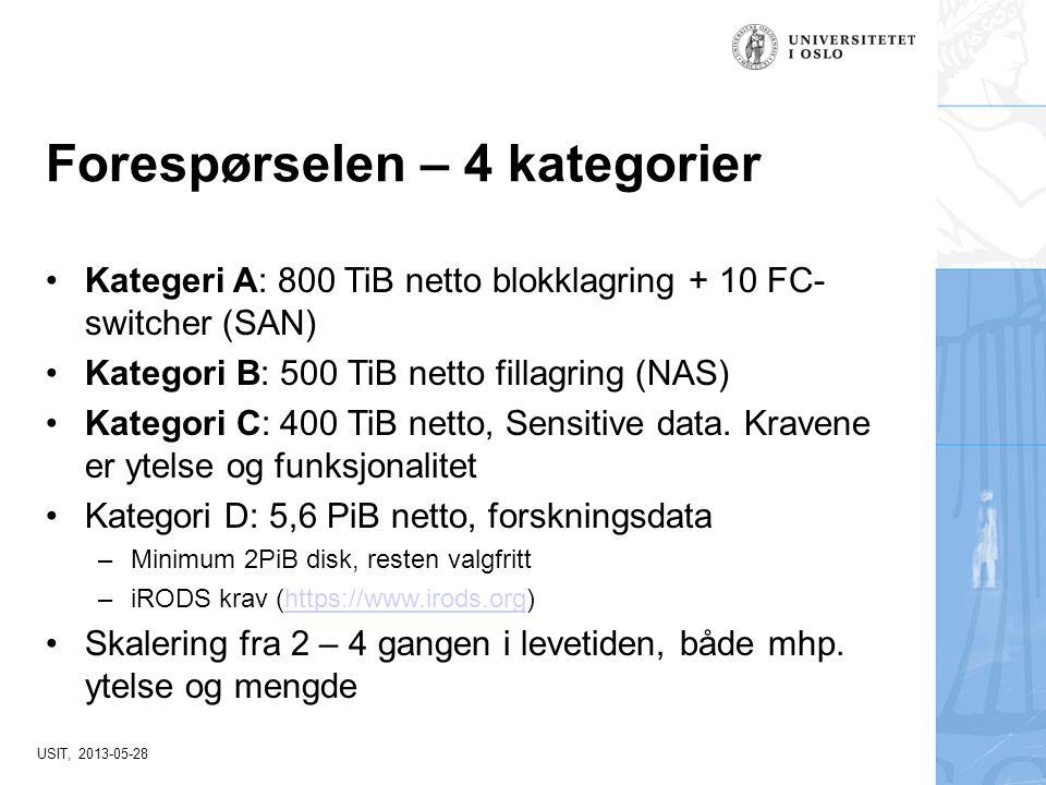 USIT, 2013-05-28 Forespørselen – 4 kategorier Kategeri A: 800 TiB netto blokklagring + 10 FC- switcher (SAN) Kategori B: 500 TiB netto fillagring (NAS