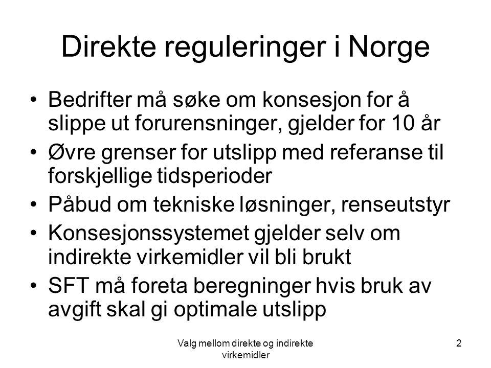 Valg mellom direkte og indirekte virkemidler 2 Direkte reguleringer i Norge Bedrifter må søke om konsesjon for å slippe ut forurensninger, gjelder for