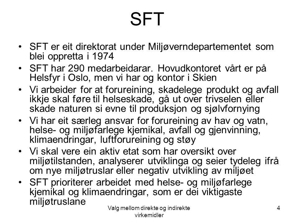 Valg mellom direkte og indirekte virkemidler 4 SFT SFT er eit direktorat under Miljøverndepartementet som blei oppretta i 1974 SFT har 290 medarbeidar