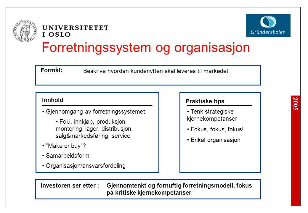 2005 Investoren ser etter : Tenk strategiske kjernekompetanser Fokus, fokus, fokus! Enkel organisasjon Innhold Praktiske tips Gjennomgang av forretnin