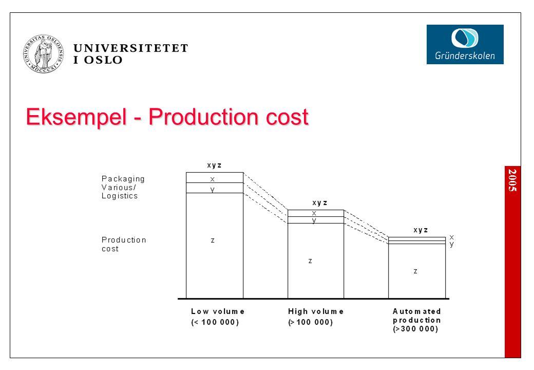 2005 Eksempel - Production cost
