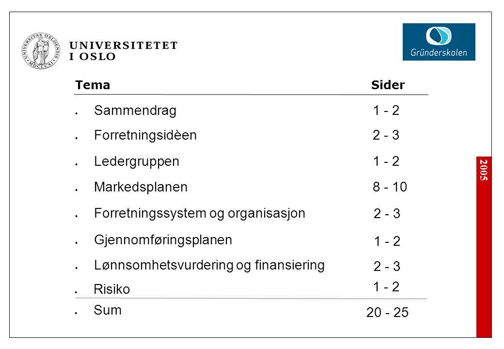 2005 1 - 2 Forretningsidèen Lønnsomhetsvurdering og finansiering Sammendrag Ledergruppen Markedsplanen Forretningssystem og organisasjon Gjennomføring